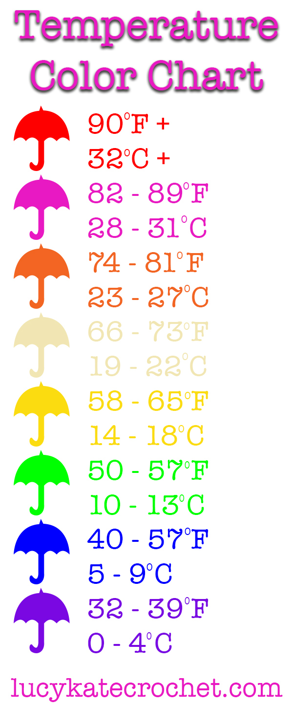 Temperature Blanket Color Chart - A simple 8 color chart to help you crochet or knit your own temperature blanket.